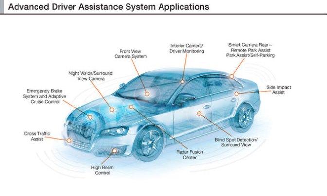 Autonomous acceptance still has a long way to go – Automotive World