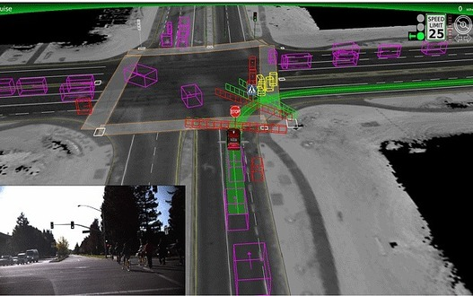 Self-driving cars can be hacked using a laser pointer
