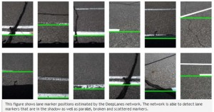 Ford uses NVIDIA Deep Learning for lane position | Hoffmann